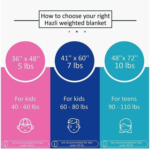 Kids Weighted Blanket size chart