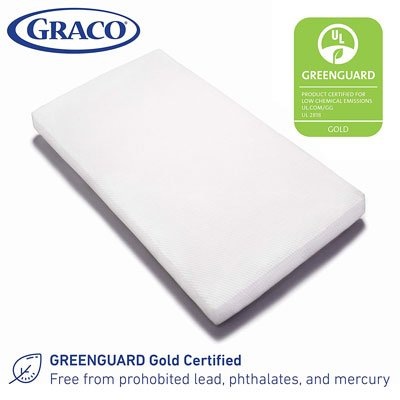 best graco pack and play mattress